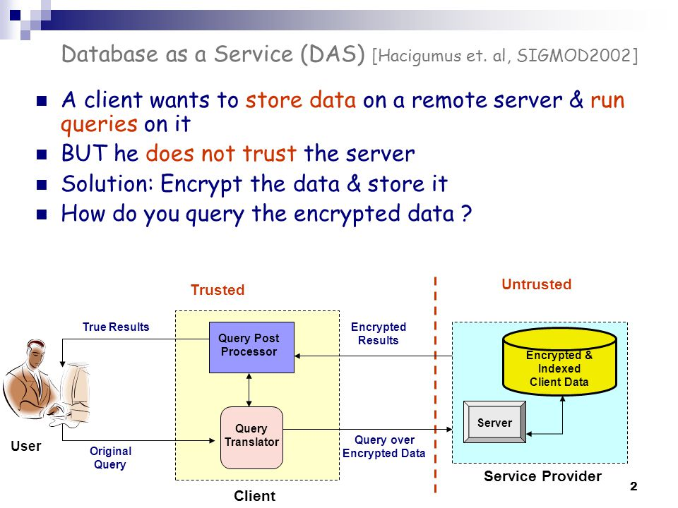 Database as a Service (DAS) [Hacigumus et. al, SIGMOD2002]